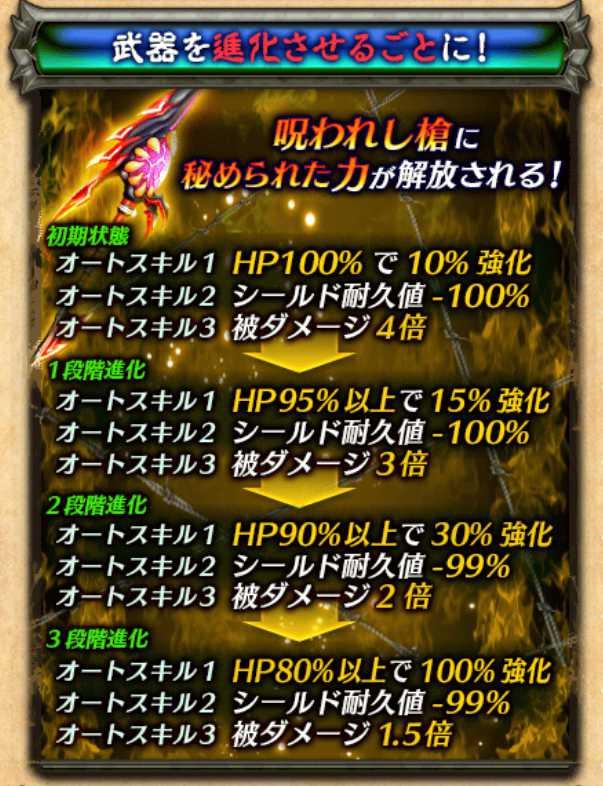 呪い槍イベントバナー_武器性能_compressed